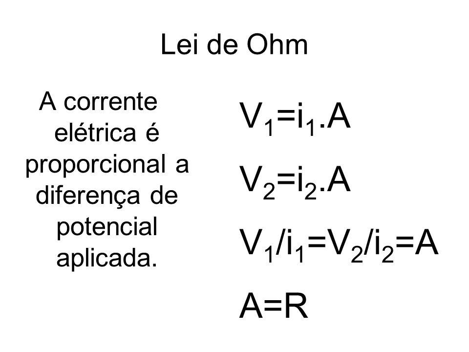 Lei de Ohm A corrente elétrica é proporcional a diferença de potencial aplicada. V 1 =i 1.A V 2 =i 2.A V 1 /i 1 =V 2 /i 2 =A A=R