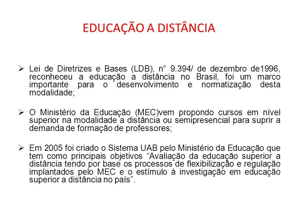 EDUCAÇÃO A DISTÂNCIA Lei de Diretrizes e Bases (LDB), n° 9.394/ de dezembro de1996, reconheceu a educação a distância no Brasil, foi um marco importan