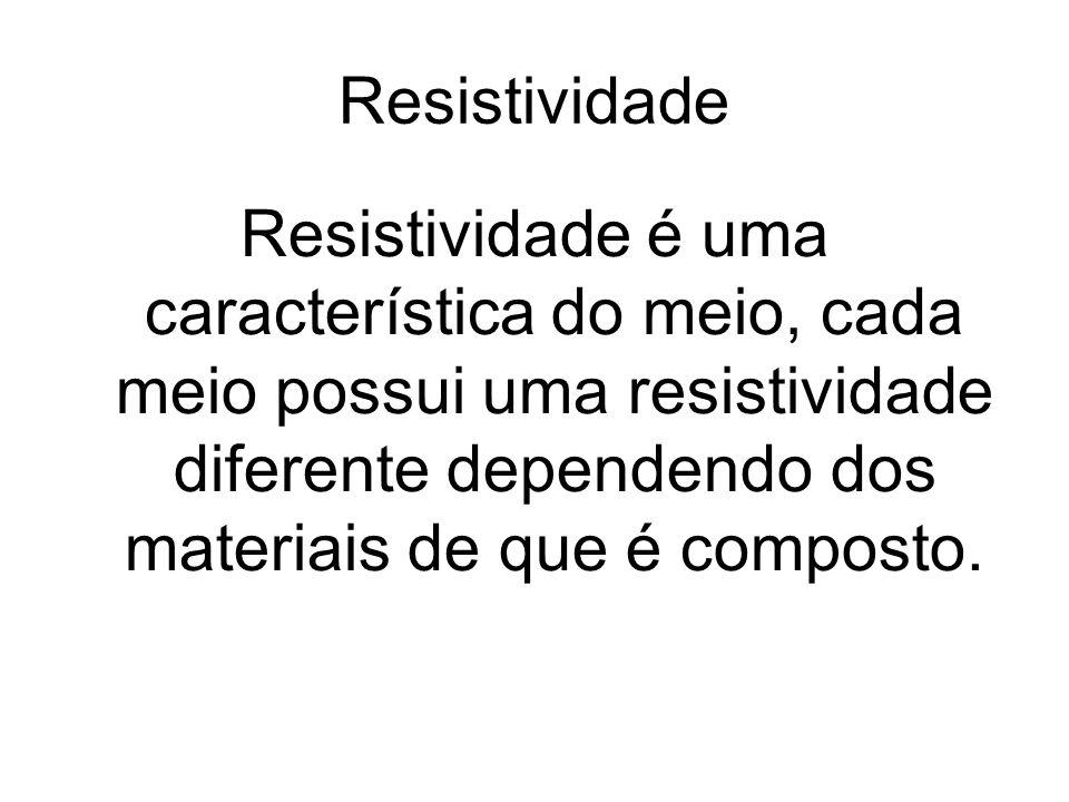 Resistividade MaterialResistividade(Ωm)Condutividade* Níquel-cromo100X10 -8 1 Ferro10X10 -8 10 Alumínio2,6X10 -8 38,46 Cobre1,7X10 -8 58,82 Prata1,5X10 -8 66,67 Mercúrio94X10 -8 1,06 Chumbo22X10 -8 4,55 Ouro2,3X10 -8 43,48 *Em relação ao Níquel-Cromo.