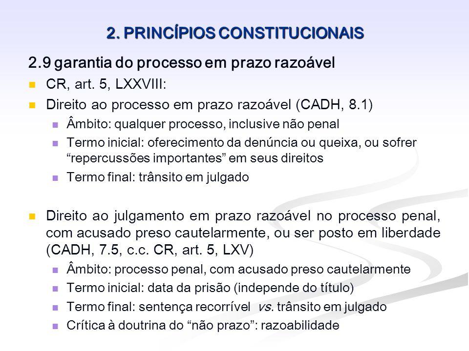 2. PRINCÍPIOS CONSTITUCIONAIS 2.9 garantia do processo em prazo razoável CR, art. 5, LXXVIII: Direito ao processo em prazo razoável (CADH, 8.1) Âmbito