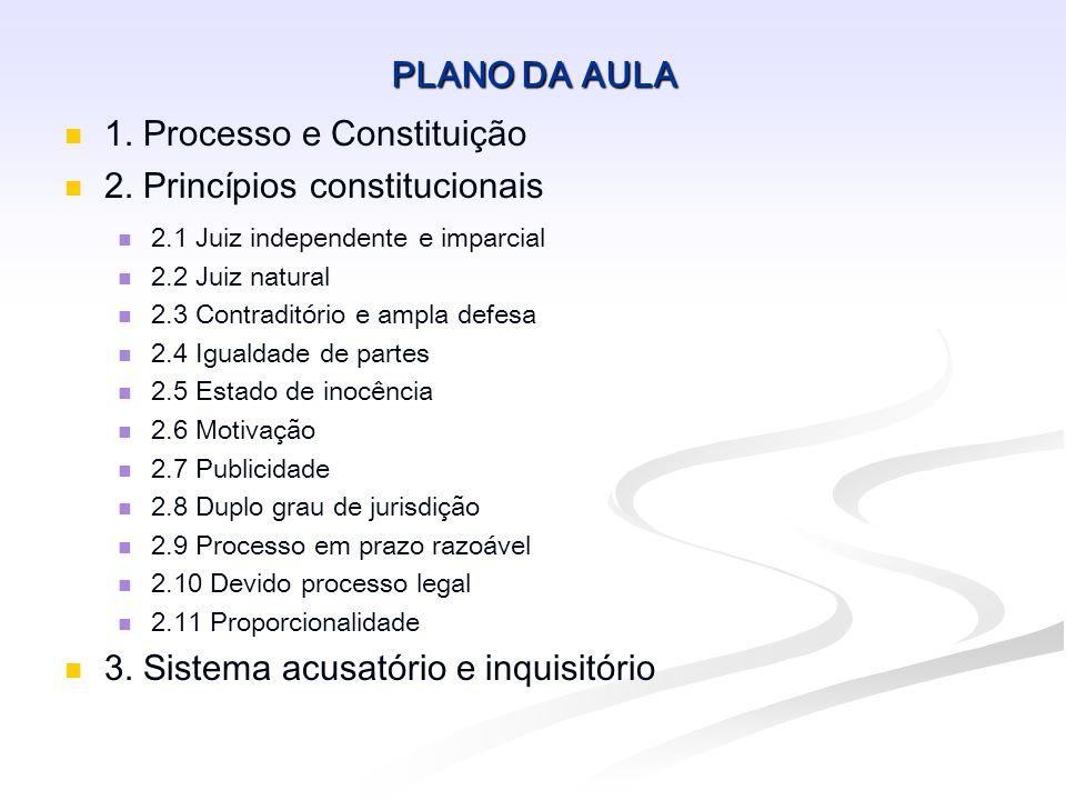 PLANO DA AULA 1. Processo e Constituição 2. Princípios constitucionais 2.1 Juiz independente e imparcial 2.2 Juiz natural 2.3 Contraditório e ampla de