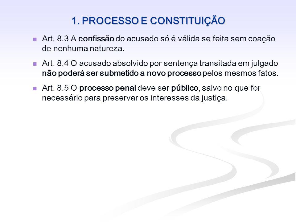 1. PROCESSO E CONSTITUIÇÃO Art. 8.3 A confissão do acusado só é válida se feita sem coação de nenhuma natureza. Art. 8.4 O acusado absolvido por sente