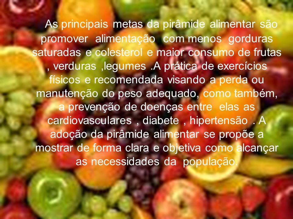 As principais metas da pirâmide alimentar são promover alimentação com menos gorduras saturadas e colesterol e maior consumo de frutas, verduras,legum