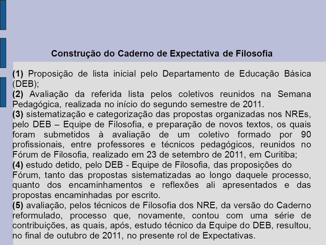 Construção do Caderno de Expectativa de Filosofia (1) Proposição de lista inicial pelo Departamento de Educação Básica (DEB); (2) Avaliação da referid