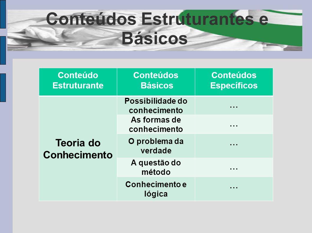 Conteúdos Estruturantes e Básicos Conteúdo Estruturante Conteúdos Básicos Conteúdos Específicos Teoria do Conhecimento Possibilidade do conhecimento..