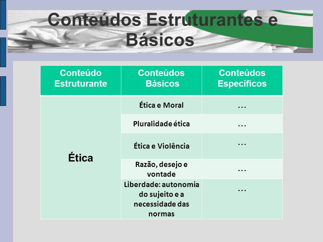 Conteúdos Estruturantes e Básicos Conteúdo Estruturante Conteúdos Básicos Conteúdos Específicos Ética Ética e Moral... Pluralidade ética... Ética e Vi