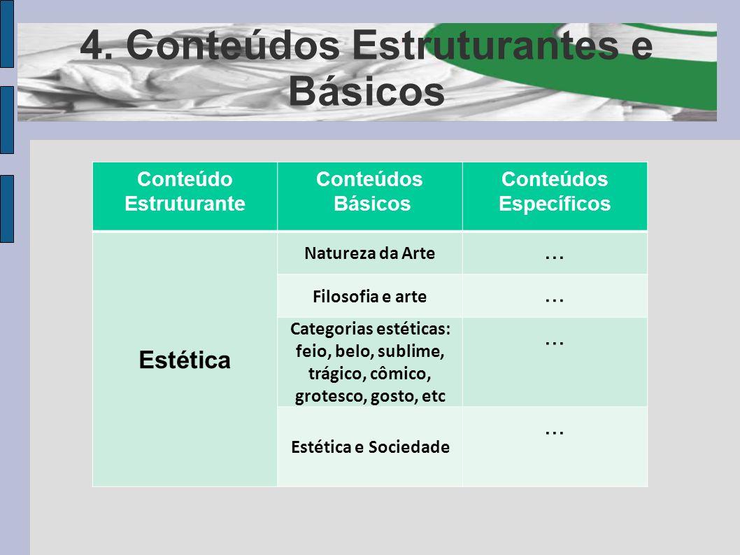4. Conteúdos Estruturantes e Básicos Conteúdo Estruturante Conteúdos Básicos Conteúdos Específicos Estética Natureza da Arte... Filosofia e arte... Ca
