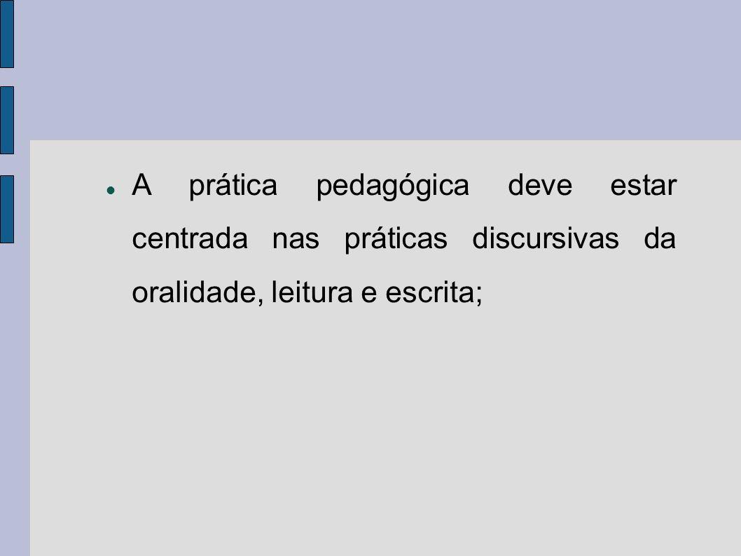 A prática pedagógica deve estar centrada nas práticas discursivas da oralidade, leitura e escrita;