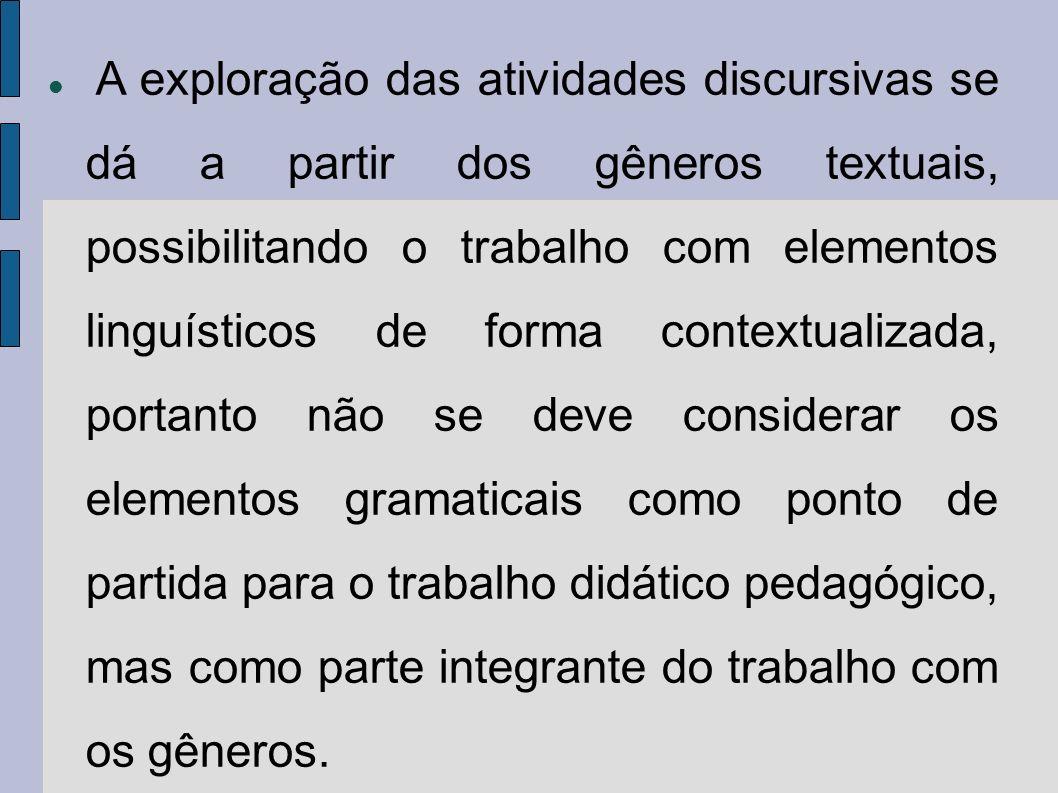 A exploração das atividades discursivas se dá a partir dos gêneros textuais, possibilitando o trabalho com elementos linguísticos de forma contextuali