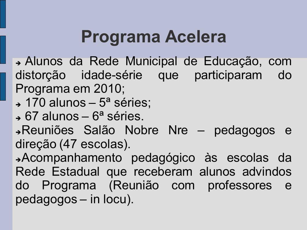Programa Acelera Alunos da Rede Municipal de Educação, com distorção idade-série que participaram do Programa em 2010; 170 alunos – 5ª séries; 67 alun