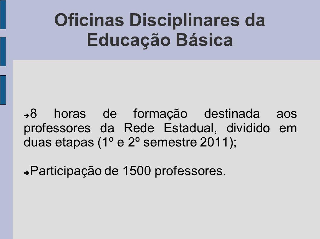 Oficinas Disciplinares da Educação Básica 8 horas de formação destinada aos professores da Rede Estadual, dividido em duas etapas (1º e 2º semestre 20