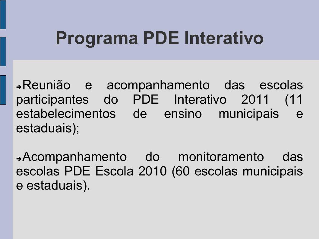 Programa PDE Interativo Reunião e acompanhamento das escolas participantes do PDE Interativo 2011 (11 estabelecimentos de ensino municipais e estaduai