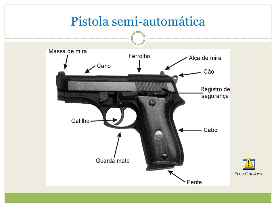 Pistola semi-automática