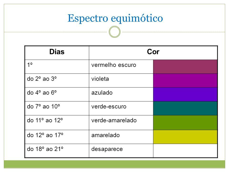 Espectro equimótico DiasCor 1ºvermelho escuro do 2º ao 3ºvioleta do 4º ao 6ºazulado do 7º ao 10ºverde-escuro do 11º ao 12ºverde-amarelado do 12º ao 17ºamarelado do 18º ao 21ºdesaparece
