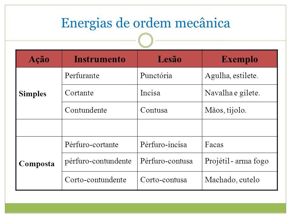 Energias de ordem mecânica AçãoInstrumentoLesãoExemplo Simples PerfurantePunctóriaAgulha, estilete.