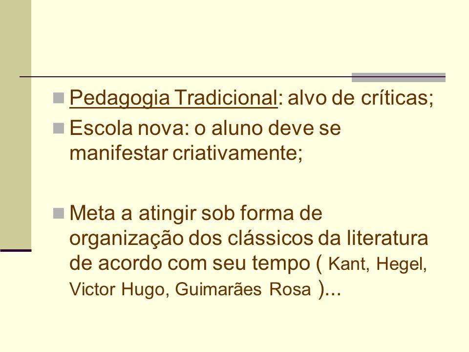 Pedagogia Tradicional: alvo de críticas; Escola nova: o aluno deve se manifestar criativamente; Meta a atingir sob forma de organização dos clássicos