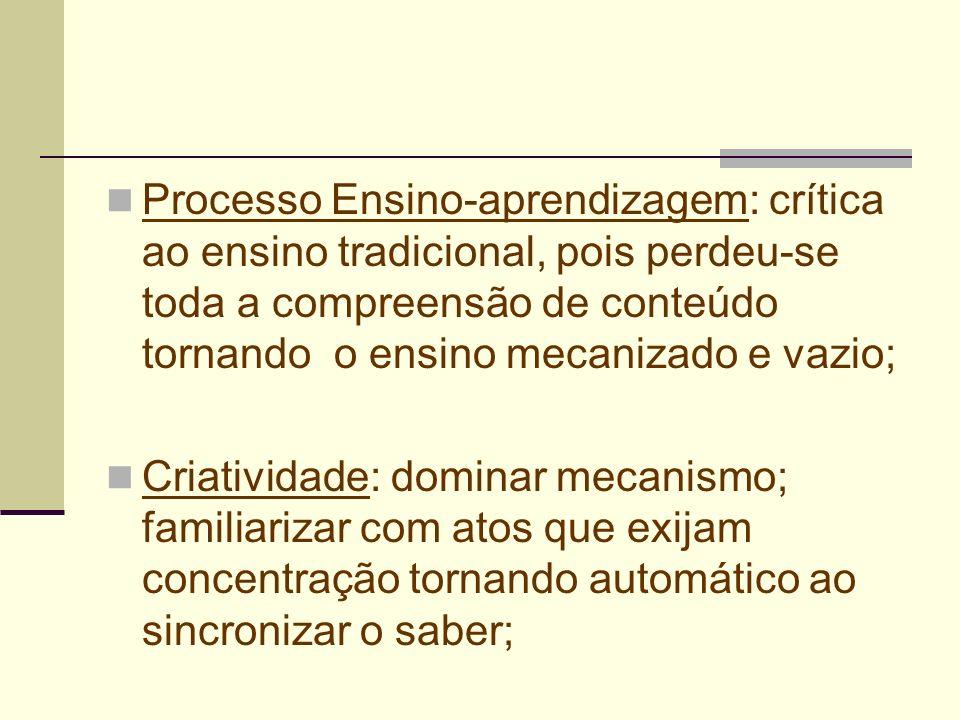Processo Ensino-aprendizagem: crítica ao ensino tradicional, pois perdeu-se toda a compreensão de conteúdo tornando o ensino mecanizado e vazio; Criat