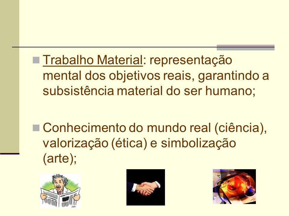Trabalho Material: representação mental dos objetivos reais, garantindo a subsistência material do ser humano; Conhecimento do mundo real (ciência), v