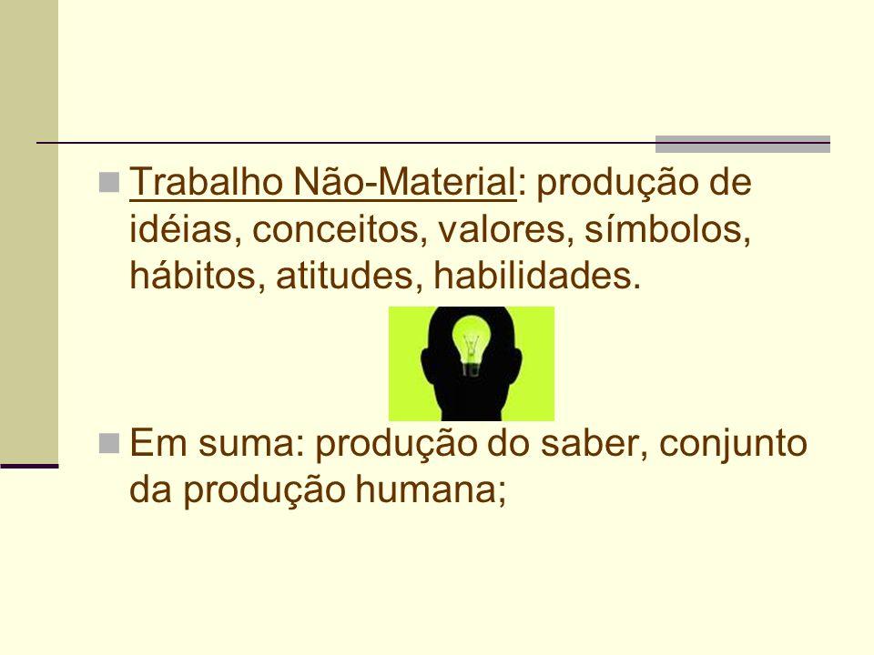 Trabalho Não-Material: produção de idéias, conceitos, valores, símbolos, hábitos, atitudes, habilidades. Em suma: produção do saber, conjunto da produ