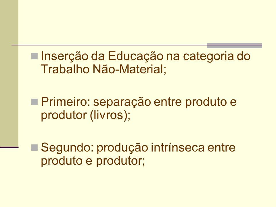 Inserção da Educação na categoria do Trabalho Não-Material; Primeiro: separação entre produto e produtor (livros); Segundo: produção intrínseca entre