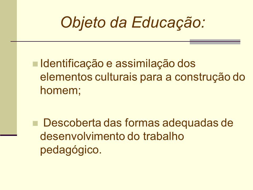 Objeto da Educação: Identificação e assimilação dos elementos culturais para a construção do homem; Descoberta das formas adequadas de desenvolvimento