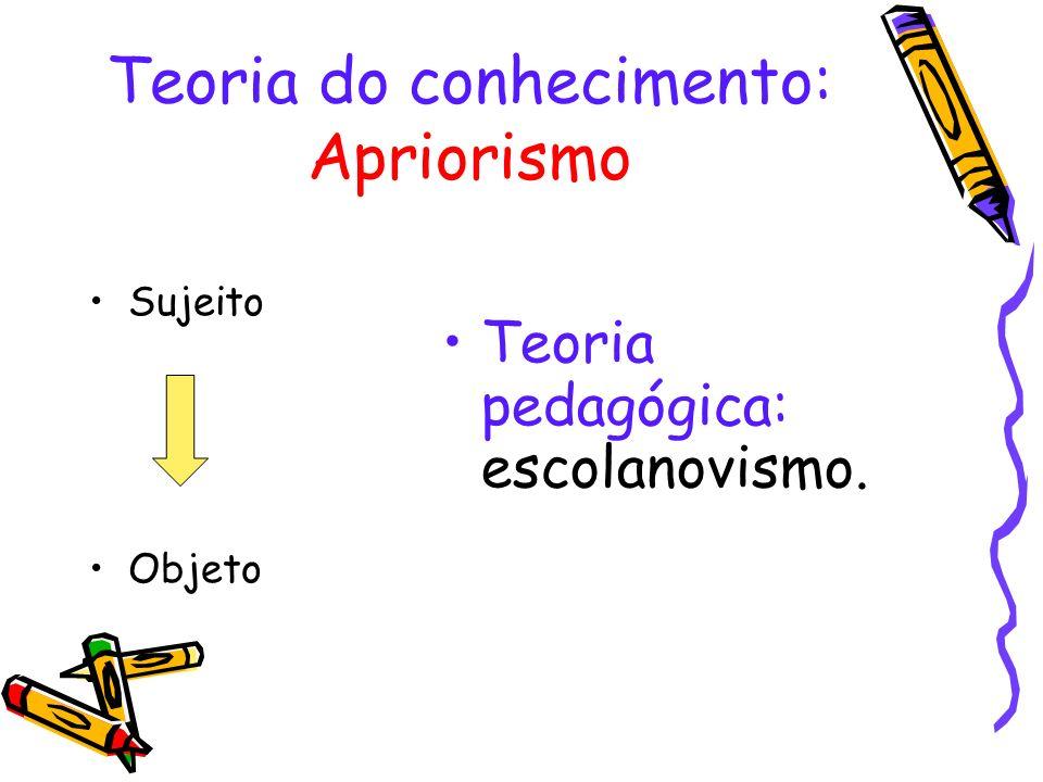 Prática pedagógica: não-diretivismo 1.Atividade do aluno 2.
