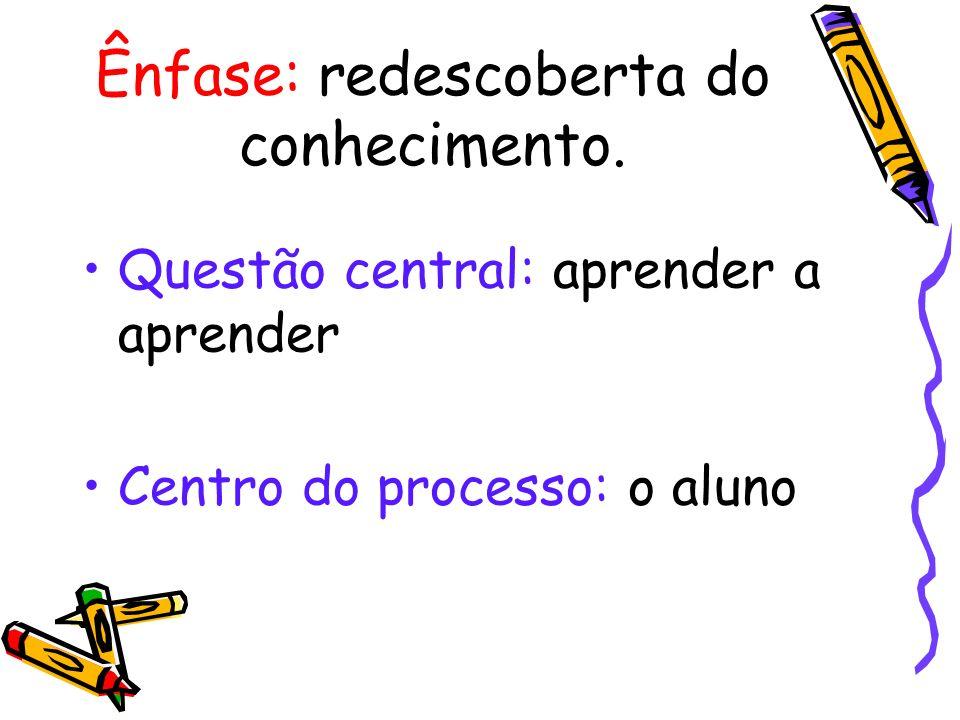 Ênfase: redescoberta do conhecimento. Questão central: aprender a aprender Centro do processo: o aluno