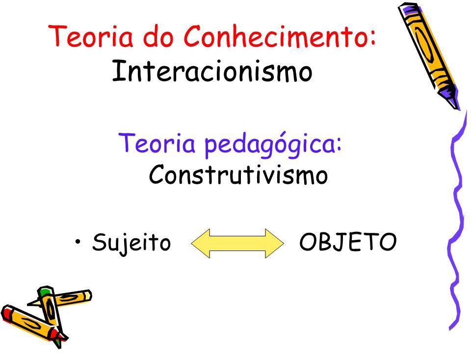 Teoria do Conhecimento: Interacionismo Sujeito OBJETO Teoria pedagógica: Construtivismo
