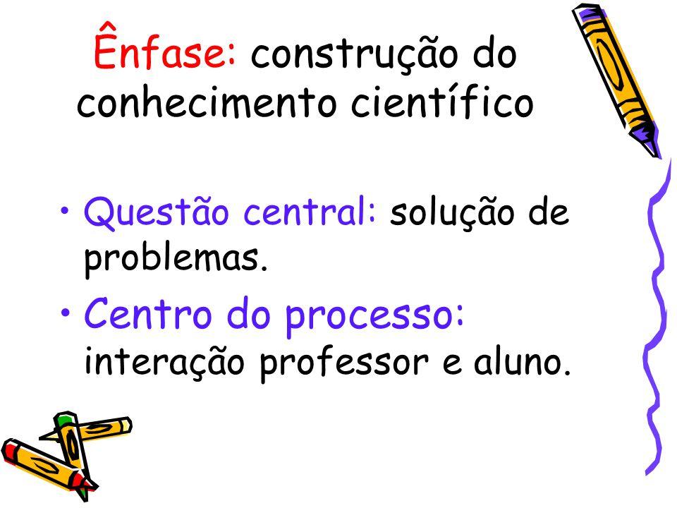 Ênfase: construção do conhecimento científico Questão central: solução de problemas. Centro do processo: interação professor e aluno.