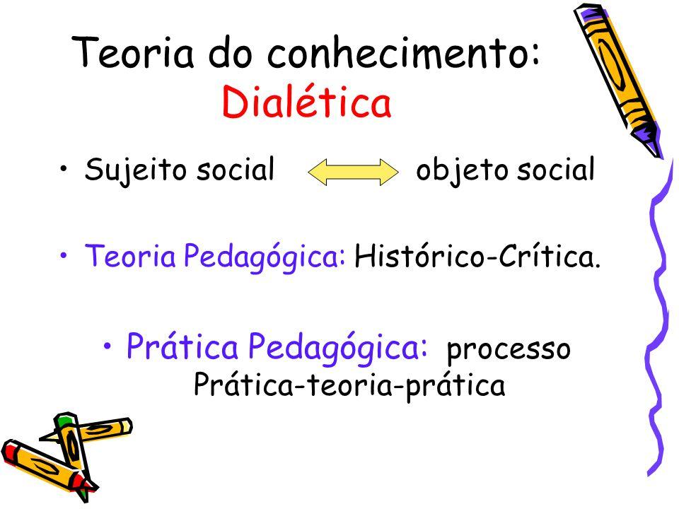 Teoria do conhecimento: Dialética Sujeito social objeto social Teoria Pedagógica: Histórico-Crítica. Prática Pedagógica: processo Prática-teoria-práti