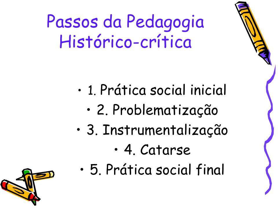 Passos da Pedagogia Histórico-crítica 1. Prática social inicial 2. Problematização 3. Instrumentalização 4. Catarse 5. Prática social final