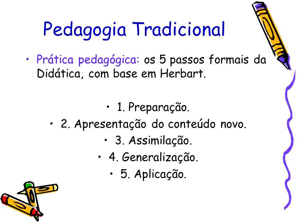 Pedagogia Tradicional Prática pedagógica: os 5 passos formais da Didática, com base em Herbart. 1. Preparação. 2. Apresentação do conteúdo novo. 3. As