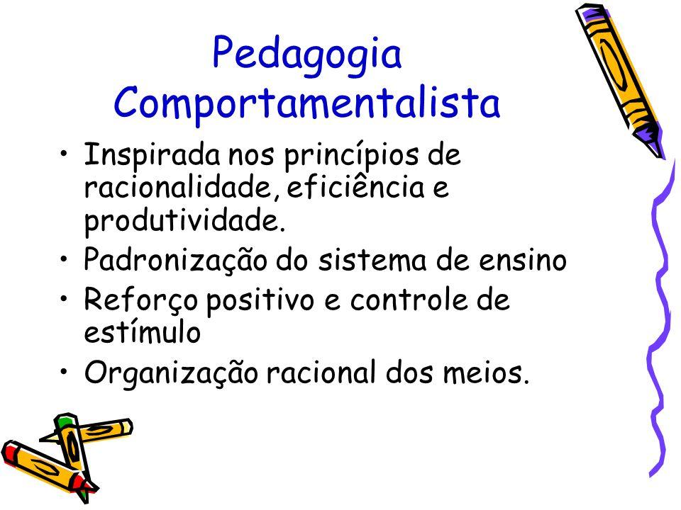 Pedagogia Comportamentalista Inspirada nos princípios de racionalidade, eficiência e produtividade. Padronização do sistema de ensino Reforço positivo