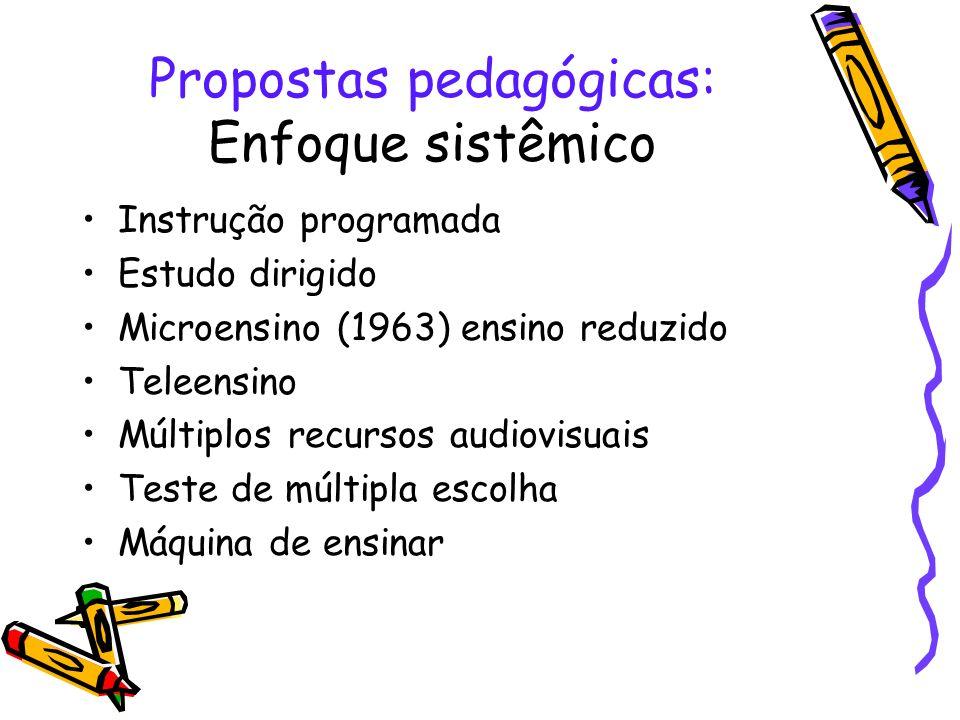 Propostas pedagógicas: Enfoque sistêmico Instrução programada Estudo dirigido Microensino (1963) ensino reduzido Teleensino Múltiplos recursos audiovi