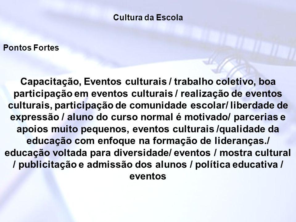 Cultura da Escola Pontos Fortes Capacitação, Eventos culturais / trabalho coletivo, boa participação em eventos culturais / realização de eventos cult