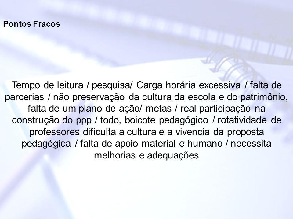 Pontos Fracos Tempo de leitura / pesquisa/ Carga horária excessiva / falta de parcerias / não preservação da cultura da escola e do patrimônio, falta