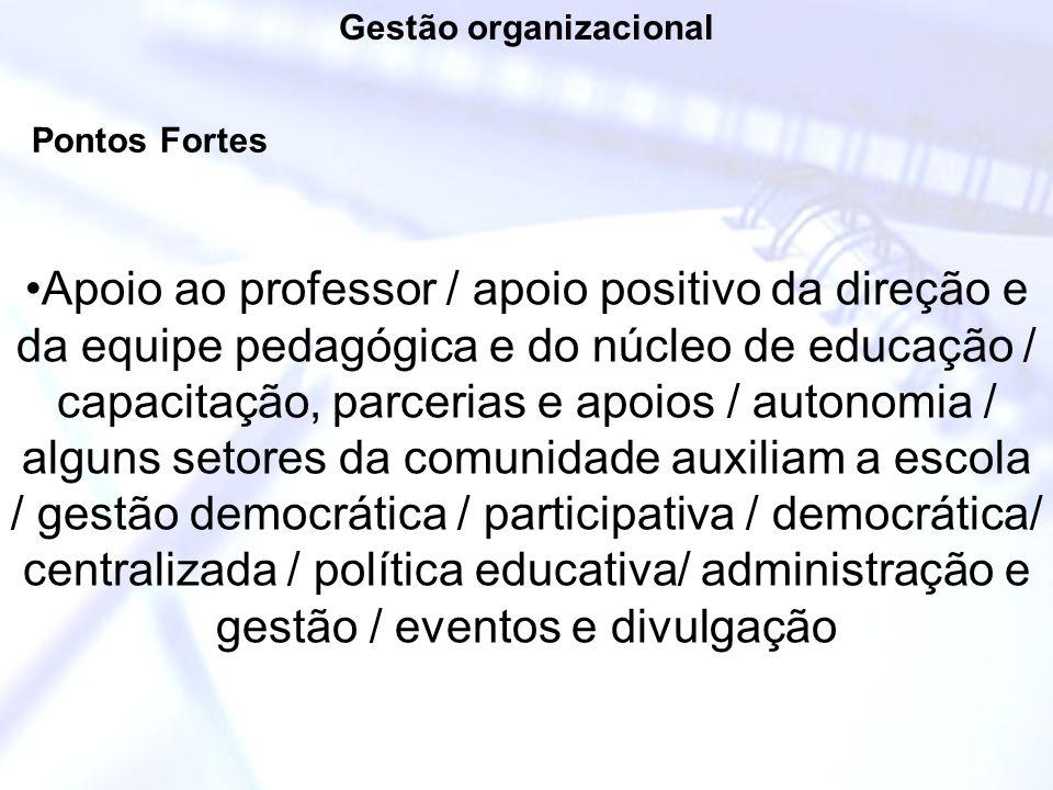 Gestão organizacional Pontos Fortes Apoio ao professor / apoio positivo da direção e da equipe pedagógica e do núcleo de educação / capacitação, parce