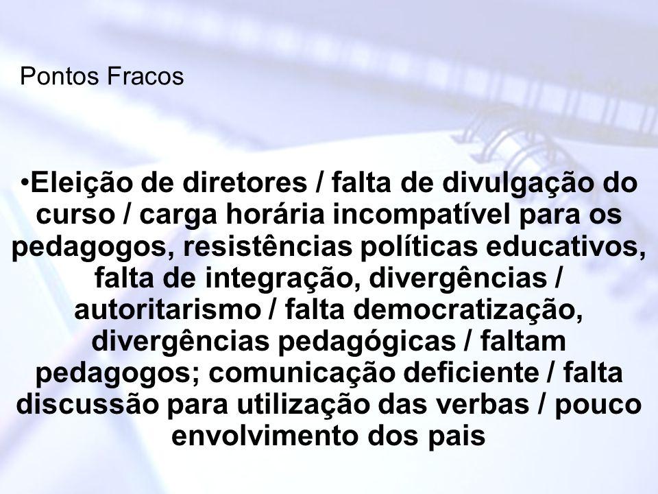Pontos Fracos Eleição de diretores / falta de divulgação do curso / carga horária incompatível para os pedagogos, resistências políticas educativos, f