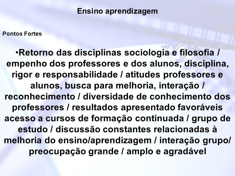 Ensino aprendizagem Pontos Fortes Retorno das disciplinas sociologia e filosofia / empenho dos professores e dos alunos, disciplina, rigor e responsab