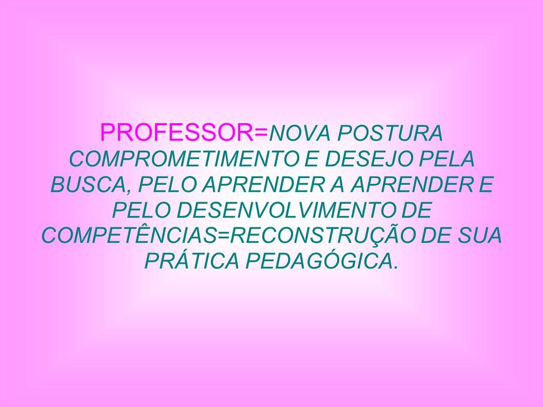PROFESSOR= NOVA POSTURA COMPROMETIMENTO E DESEJO PELA BUSCA, PELO APRENDER A APRENDER E PELO DESENVOLVIMENTO DE COMPETÊNCIAS=RECONSTRUÇÃO DE SUA PRÁTI