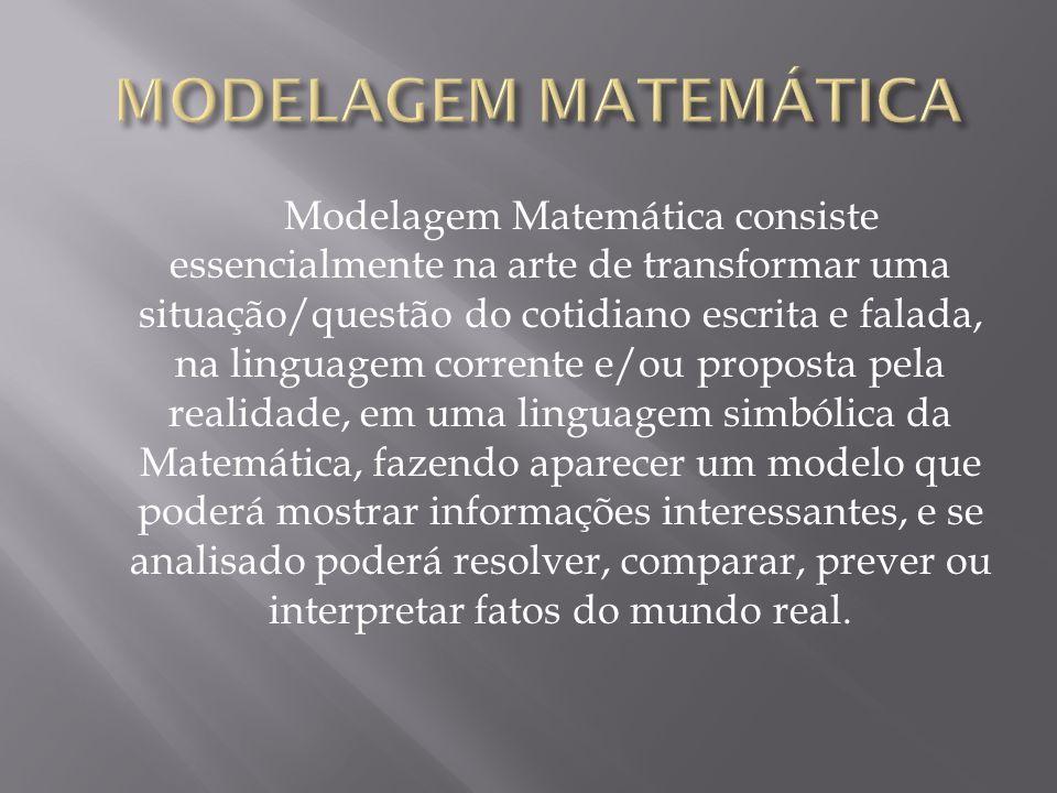 RESOLUÇÃO DE PROLEMAS MODELAGEM TAREFAS INVESTIGATIVAS