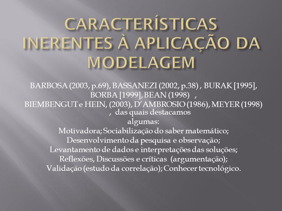 BARBOSA (2003, p.69), BASSANEZI (2002, p.38), BURAK [1995], BORBA [1999], BEAN (1998), BIEMBENGUT e HEIN, (2003), DAMBROSIO (1986), MEYER (1998), das quais destacamos algumas: Motivadora; Sociabilização do saber matemático; Desenvolvimento da pesquisa e observação; Levantamento de dados e interpretações das soluções; Reflexões, Discussões e críticas (argumentação); Validação (estudo da correlação); Conhecer tecnológico.
