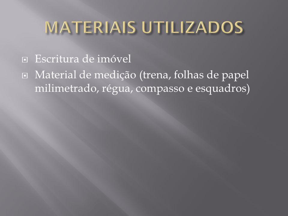 Escritura de imóvel Material de medição (trena, folhas de papel milimetrado, régua, compasso e esquadros)