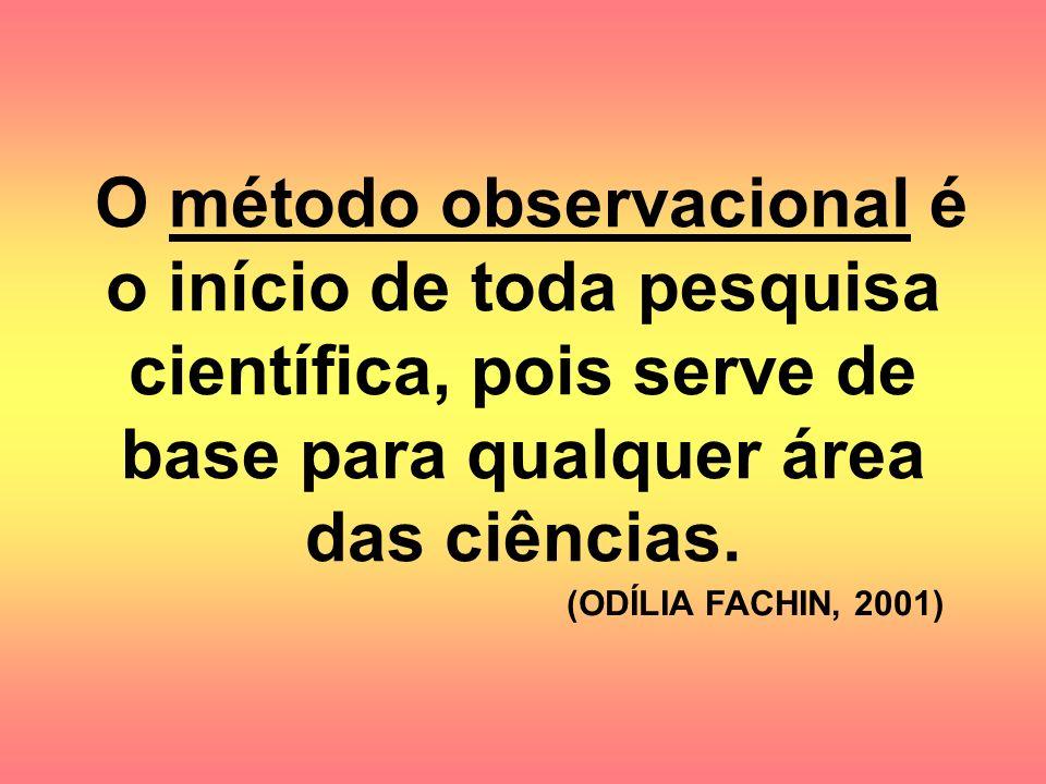 O método observacional é o início de toda pesquisa científica, pois serve de base para qualquer área das ciências. (ODÍLIA FACHIN, 2001)