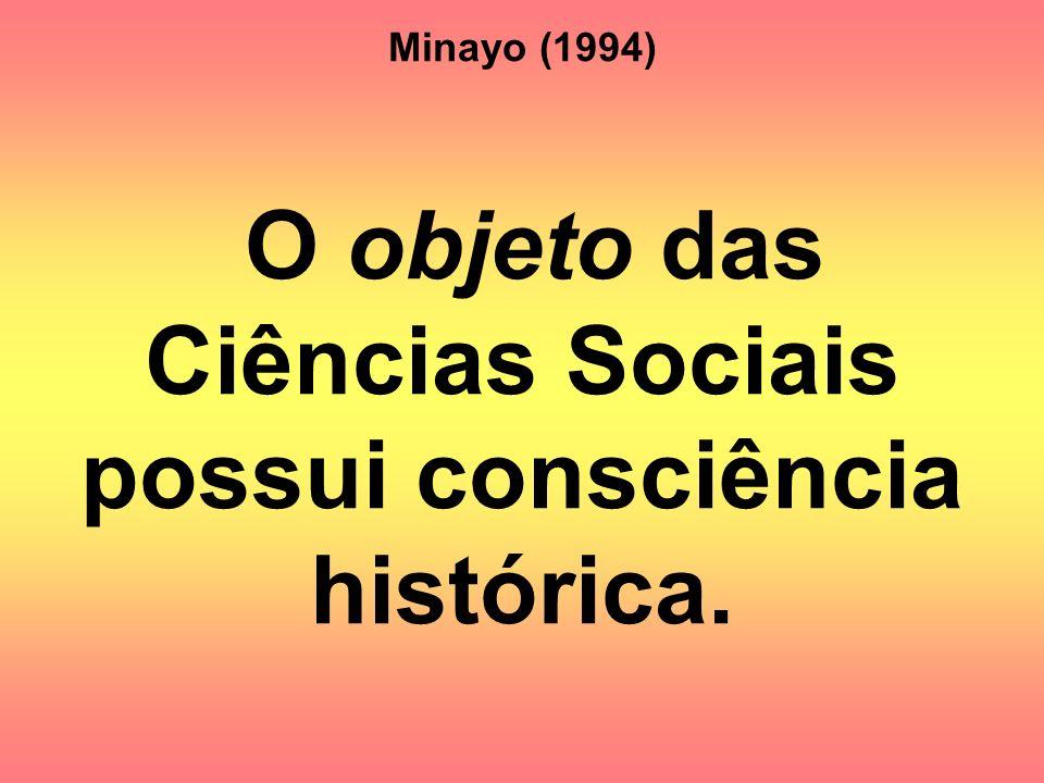 Minayo (1994) O objeto das Ciências Sociais possui consciência histórica.