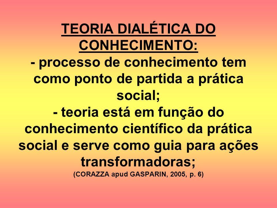 TEORIA DIALÉTICA DO CONHECIMENTO: - processo de conhecimento tem como ponto de partida a prática social; - teoria está em função do conhecimento cient