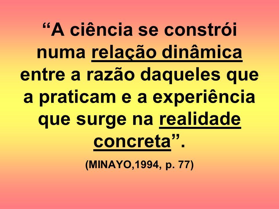 A ciência se constrói numa relação dinâmica entre a razão daqueles que a praticam e a experiência que surge na realidade concreta. (MINAYO,1994, p. 77
