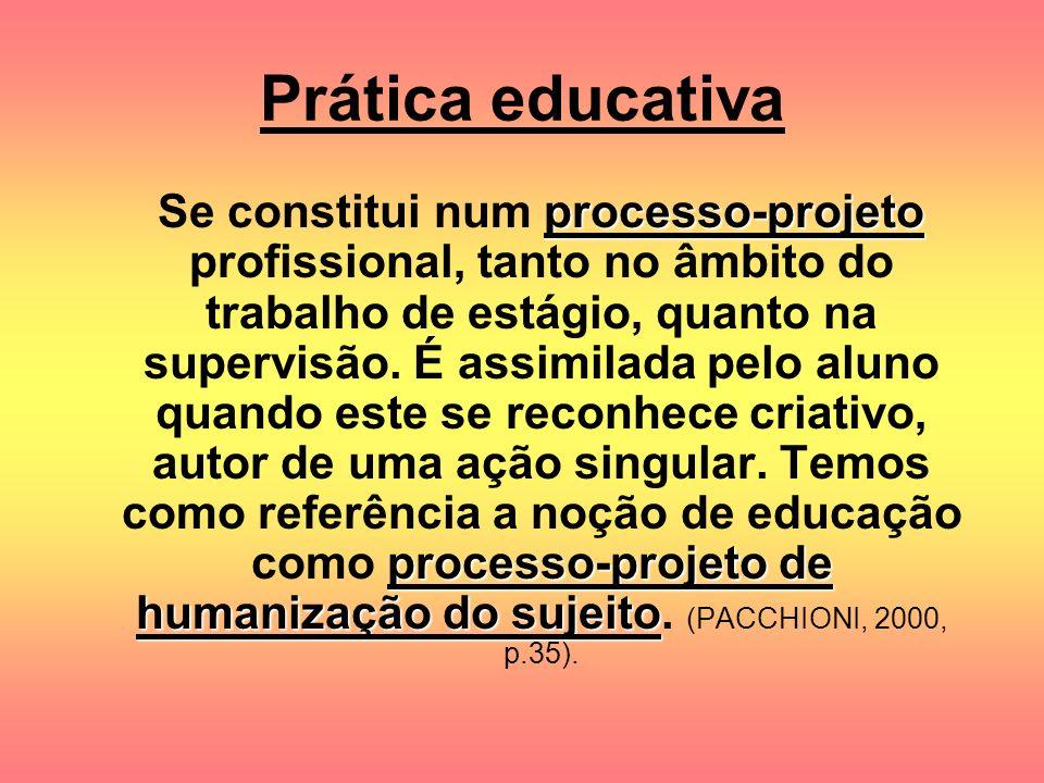 Prática educativa processo-projeto processo-projeto de humanização do sujeito Se constitui num processo-projeto profissional, tanto no âmbito do traba