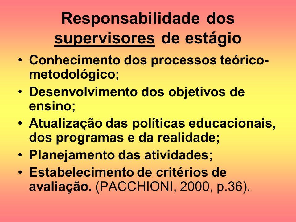 Responsabilidade dos supervisores de estágio Conhecimento dos processos teórico- metodológico; Desenvolvimento dos objetivos de ensino; Atualização da