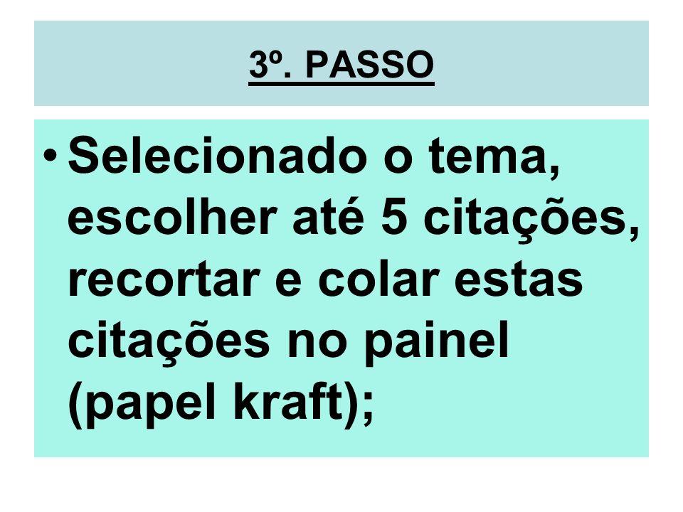 3º. PASSO Selecionado o tema, escolher até 5 citações, recortar e colar estas citações no painel (papel kraft);